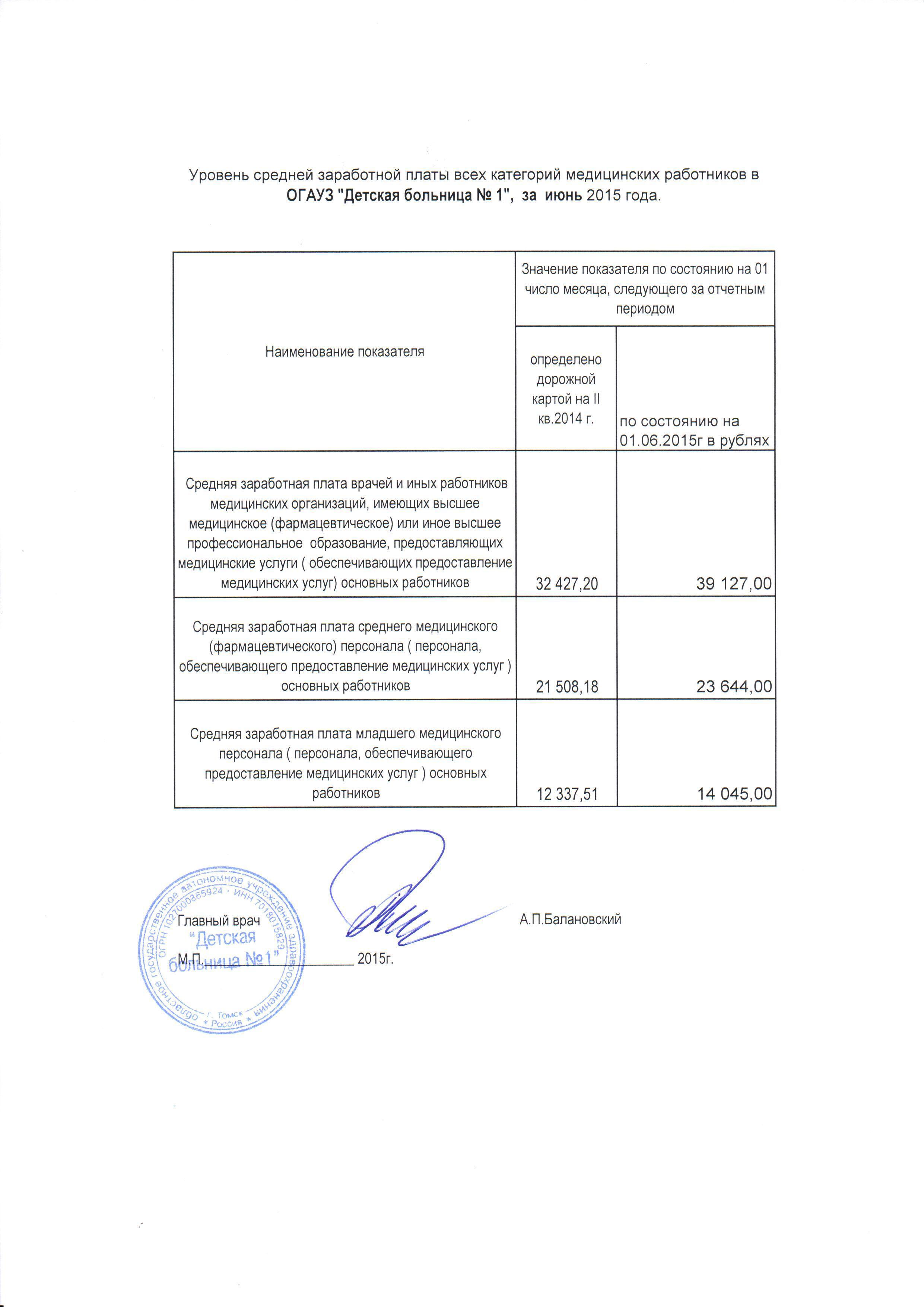Названа средняя зарплата москвичей - Дни ру